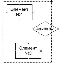 Рис. 4.2. Инструмент Указатель позволяет выделить одновременно несколько элементов