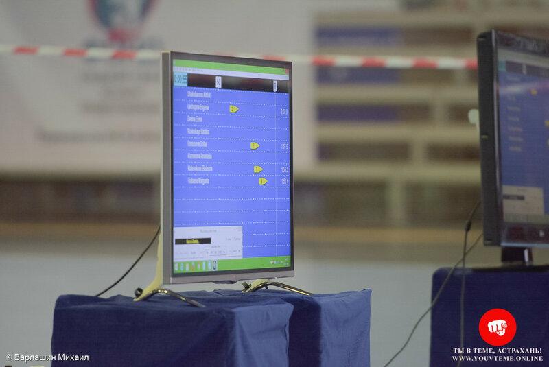 Спортивный проект «Стань чемпионом» по дисциплине гребля-индор