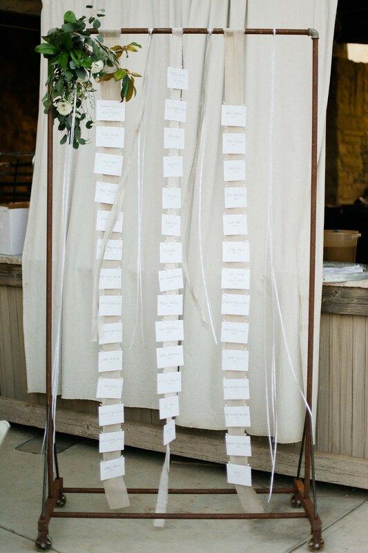 0 17cfee 7a739f9f XL - Рукодельные элементы в стилистике свадьбы