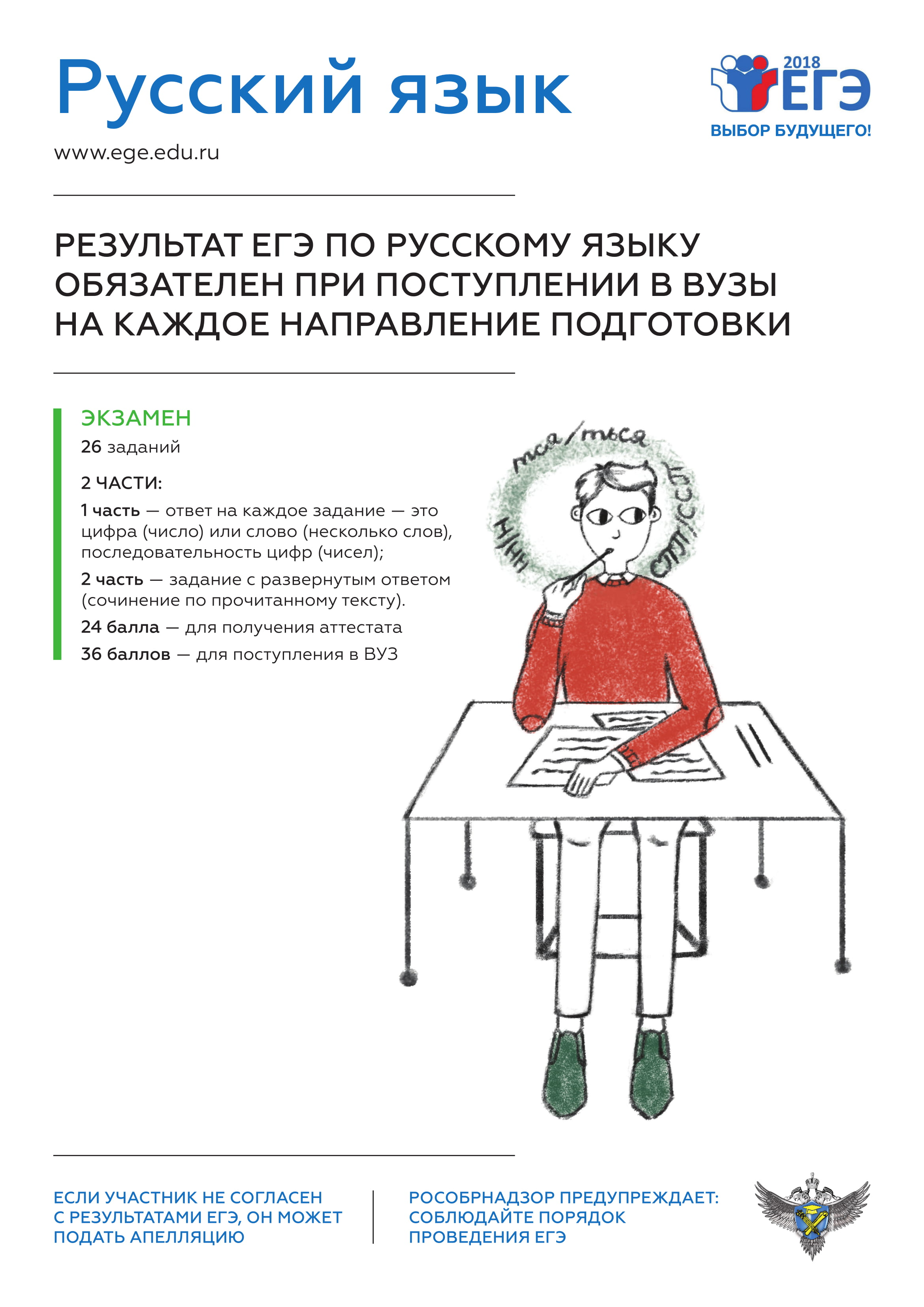 """Плакат ЕГЭ """"Русский язык"""""""