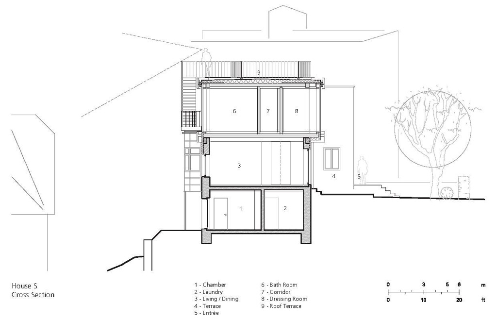 994_Haus_SDRW07_CROSS_SECTION150_EN1.jpg