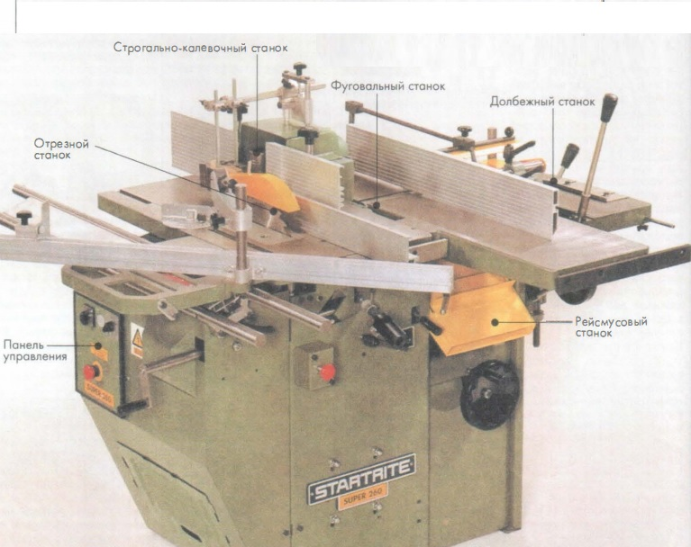 universal machines for woodworking