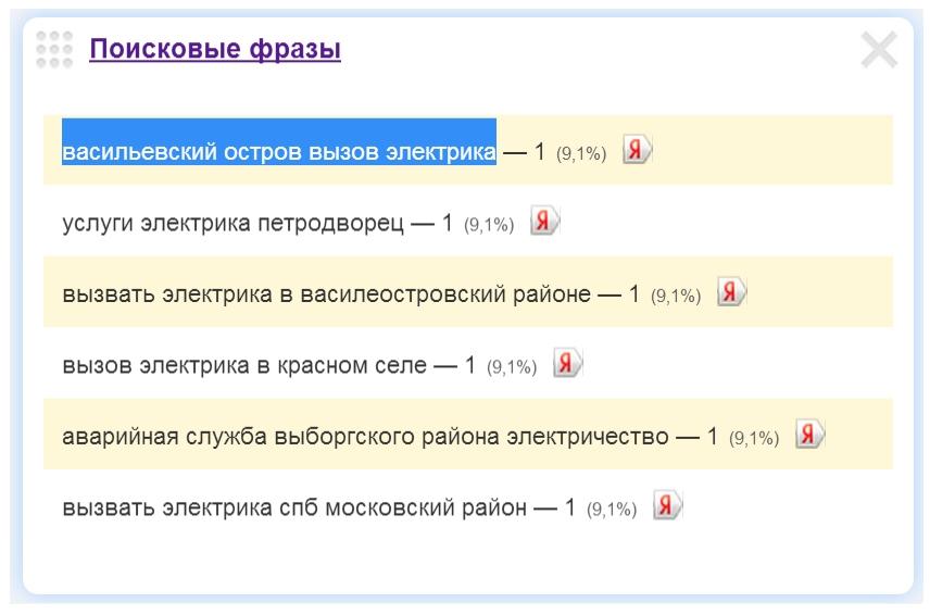 Васильвский остров вызов электрика.