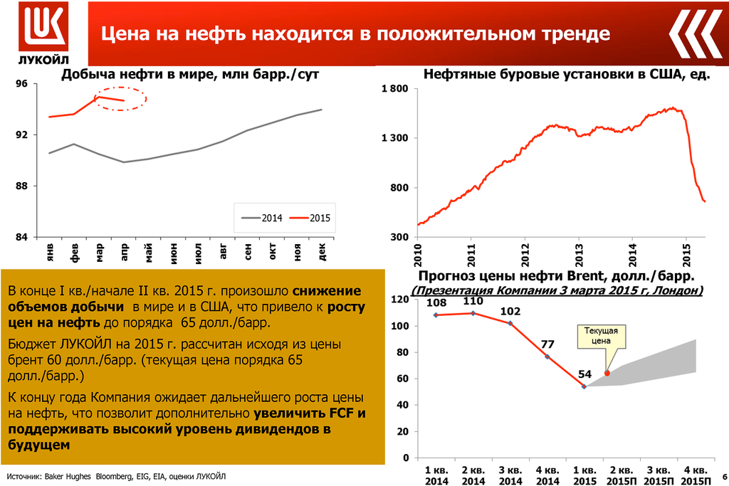 счету от чего зависит цена на нефть в россии улыбаемся, жизнью наслаждаемся