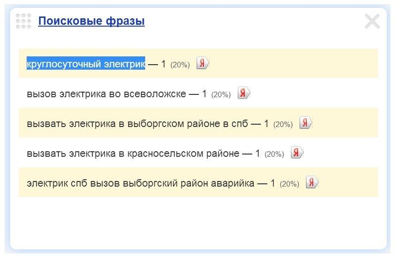 Скриншот 1. Пример поискового запроса на тему «Круглосуточный электрик».