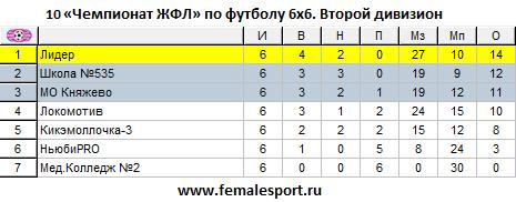 10ЧЖФЛ-Второй-7.png