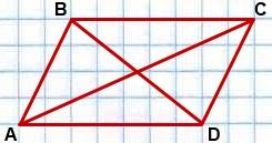 po diagonalyam parallelogramma nayti ego storonyi