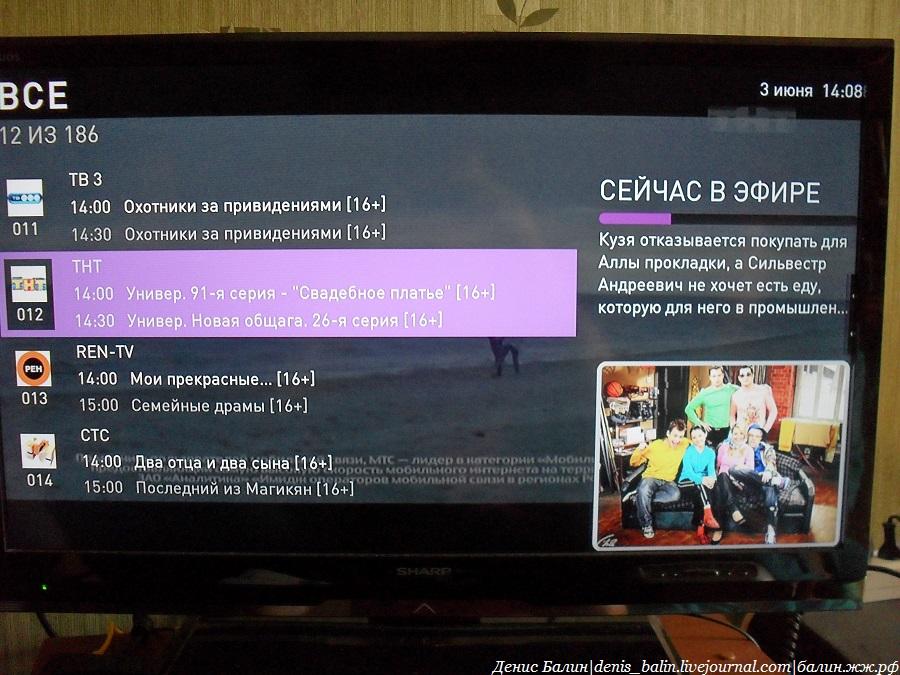 Что такое Интерактивное ТВ?