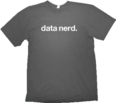Free shirt from New Relic