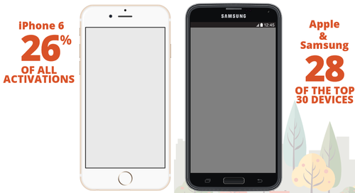 apple_samsung_q1_2015_enterprise.png