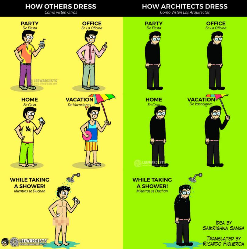 A vida dos arquitetos ilustrada de maneira hilaria