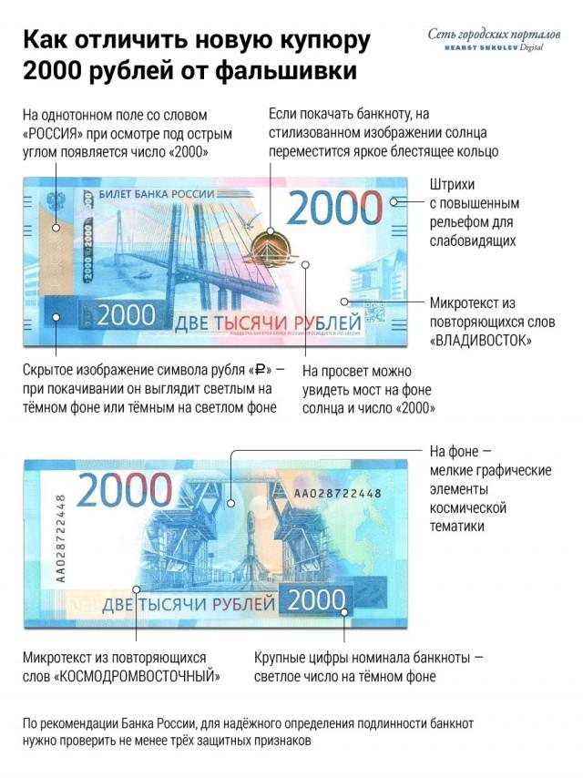 Как отличить новую купюру в 2000 рублей от фальшивки