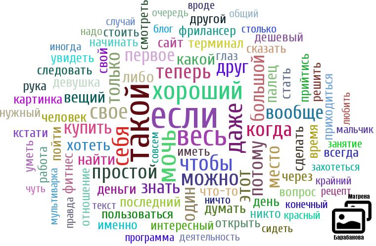 словарь блога