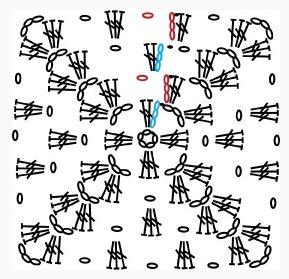 Вязаная крючком одежда из квадратных мотивов