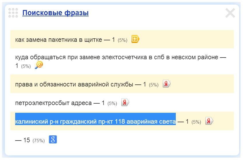 Скриншот 1. Пример поискового запроса на тему «Вызов электрика на Гражданский проспект» — «Калининский р-н, Гражданский проспект, 118, аварийная света».