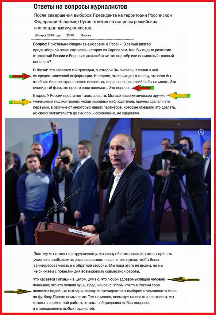 Путин и выборы-2018. ответы на вопросы