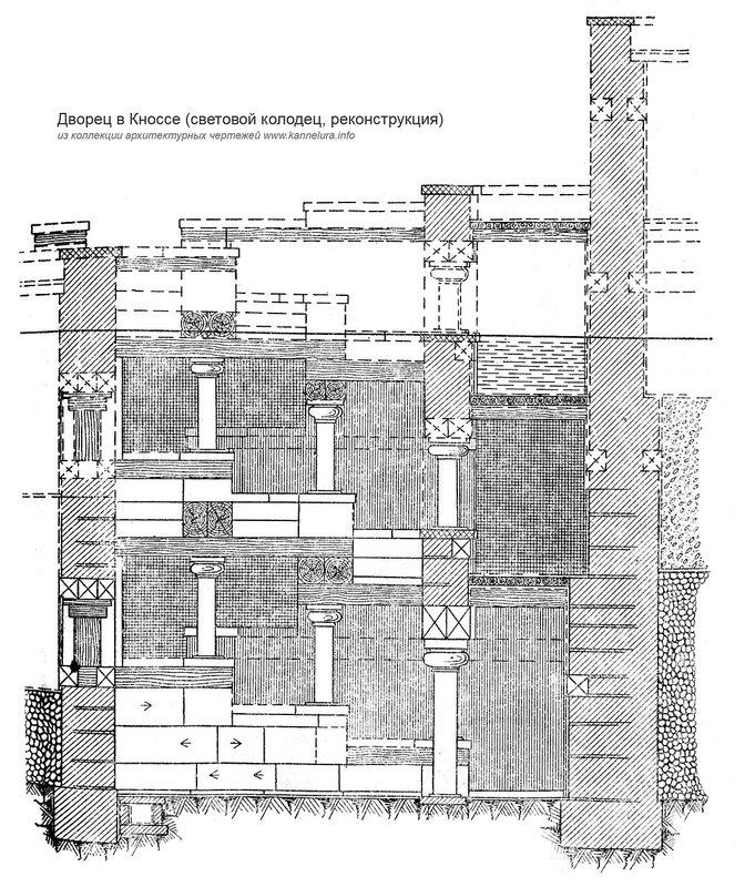 Кносский дворец, световой колодец, реконструкция