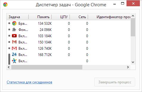 15 полезных возможностей браузера Chrome без расширений