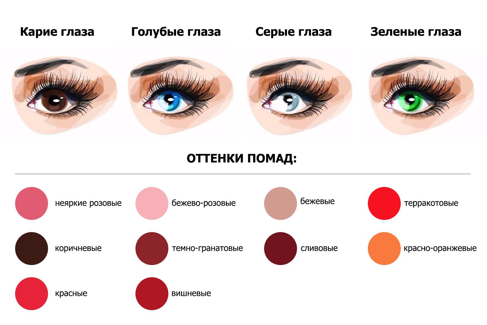 Обладательницам голубых глаз подойдут как сочные темно-красные цвета, так и цвет земляники. Кареглаз