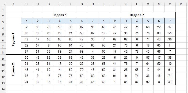 Простые правила работы с объединенными ячейками таблицы Excel