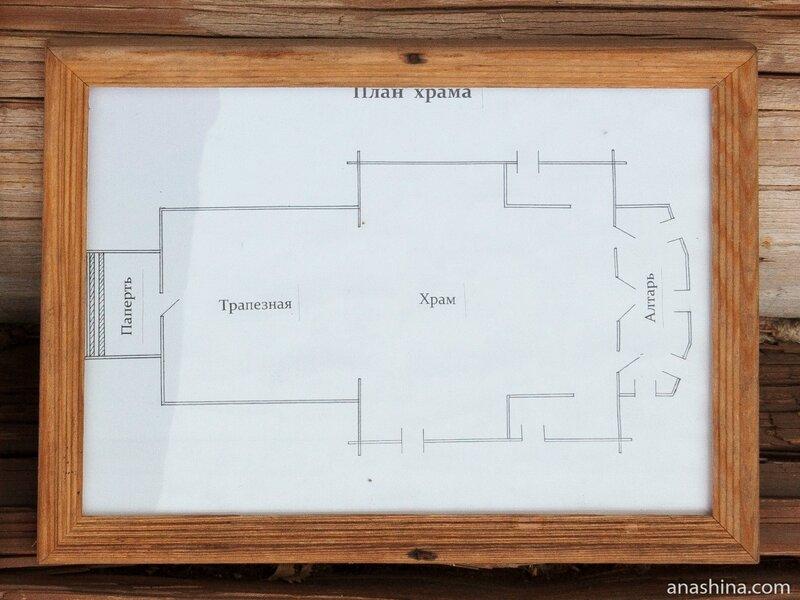 План Покровской церкви