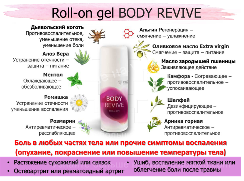 Состав Roll-on гель Body Revive для тела