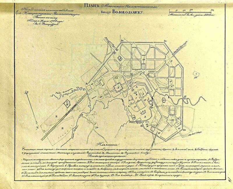 План развития Волоколамска, 1784 год