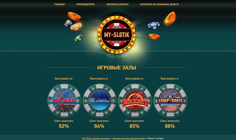 my-slotik.com