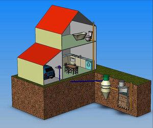 Строим автономную канализацию для загородного дома