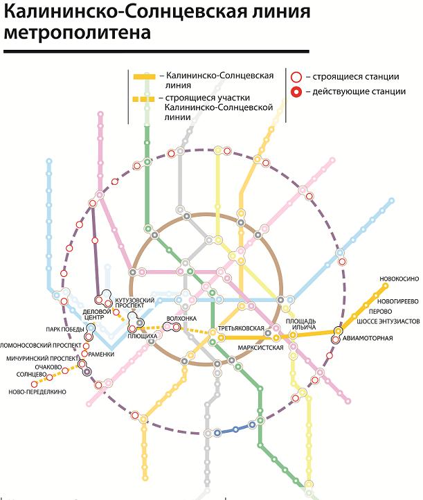 Есть сферы, в которых Москва