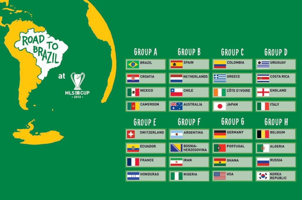 world-cup-2014-map.jpg