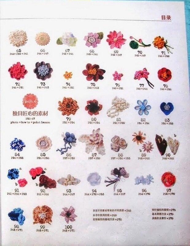Asahi Original.Crochet Corsage Pattern 100