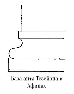 База антов храма Тезейона в Афинах, чертеж