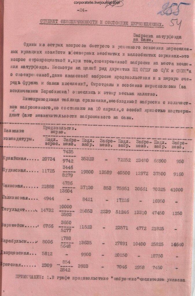 Р-47, оп.5, д.103, 054.jpg