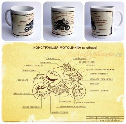 мотокружка Конструкция мотоцикла (в сборе)