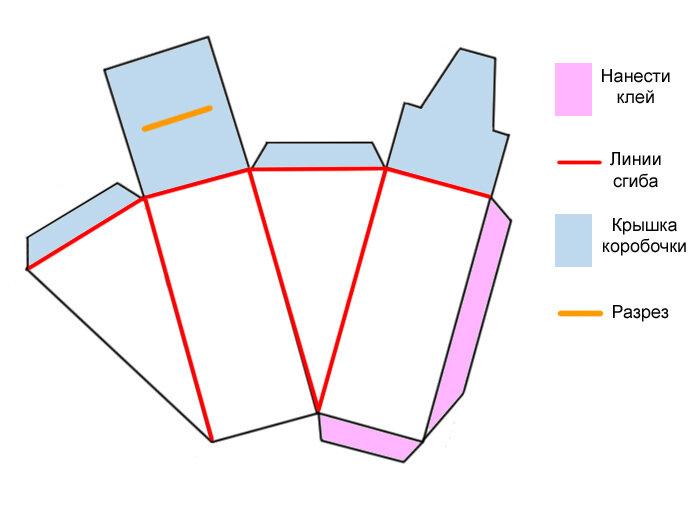 Развертка коробочки (можно