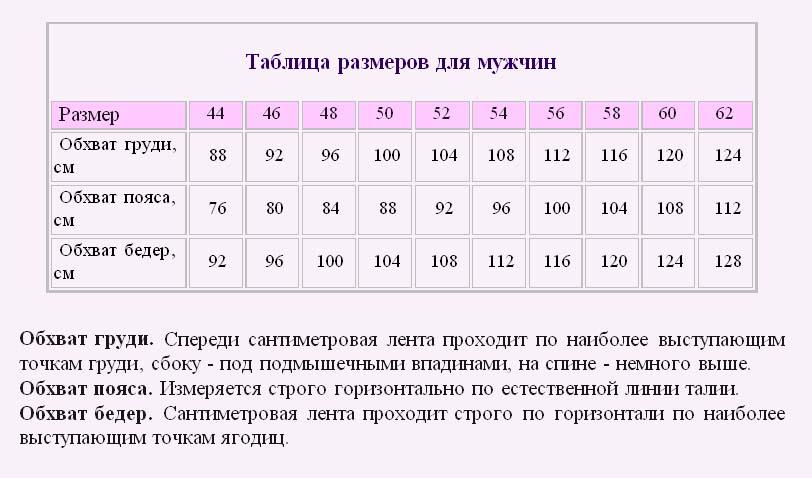 Размеры для вязания взрослых 774