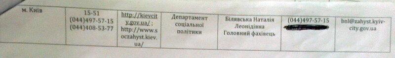 киевский колцентр