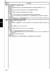 service - Инструкции (Service Manual, UM, PC) фирмы Mita Kyocera - Страница 2 0_1382d5_8bf0c41e_orig