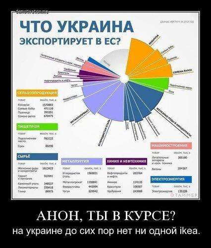 На украине до сих пор нет ни одной ikea