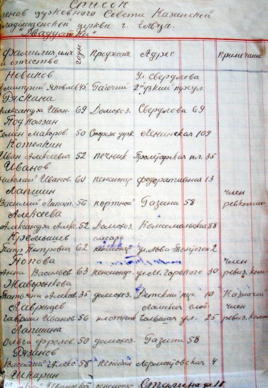 Члены церковного совета Казанской церкви