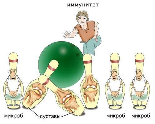 ревматоидный артрит без гормонов