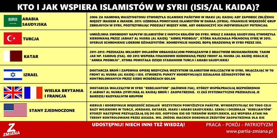 Wsparcie dla ISIS.jpg