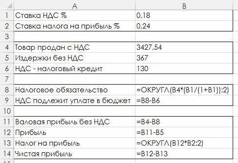 Рис. 2. Таблица расчета прибыли (с формулами)