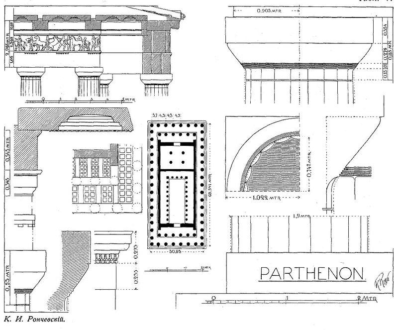 Храм Парфенон афинского