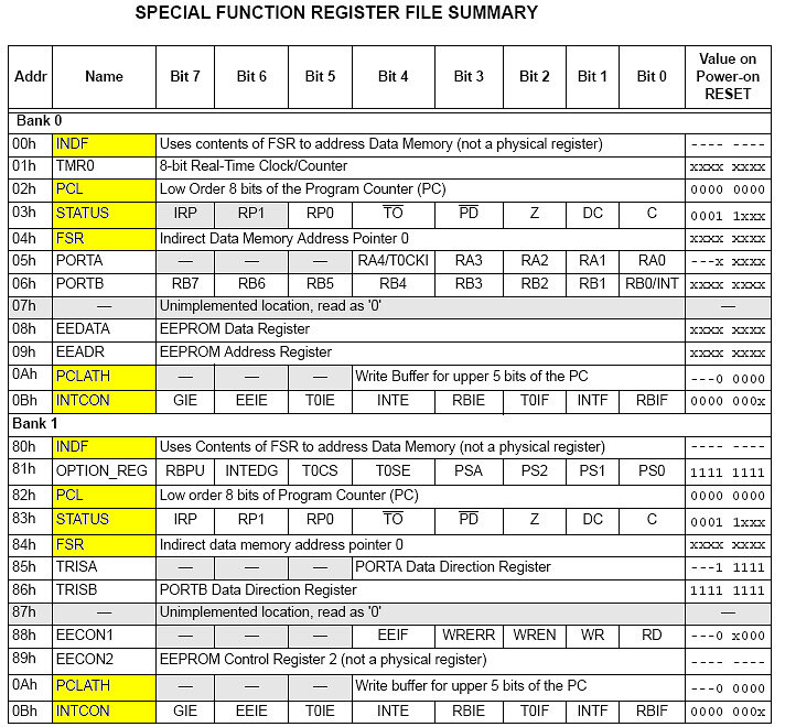 PIC16 - микроконтроллеры, изучение, и всё что с ними связано 0_cf2a1_1f2a621c_XL