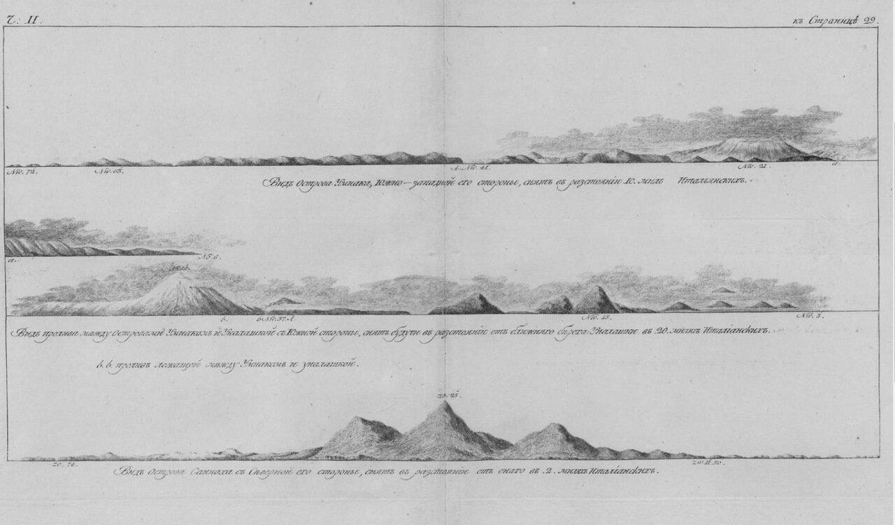 25. Вид острова Умнака, Южно-западной его стороны снят с расстояния 10 миль. Вид пролива между островами Умнаком и Уналашкой с Южной стороны
