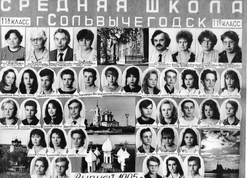 Выпускники 1995 г.