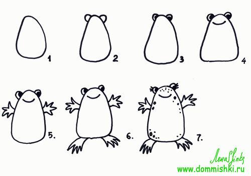 Как ребенку нарисовать лягушку