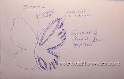 Бабочка из джинсовой ткани. Схема (выкройка) бабочки.